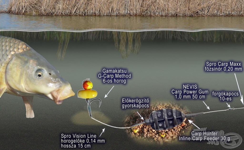 Így működik a víz alatt