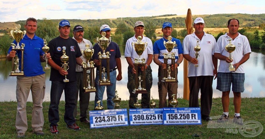 A 2009-ben díjazott versenyzők