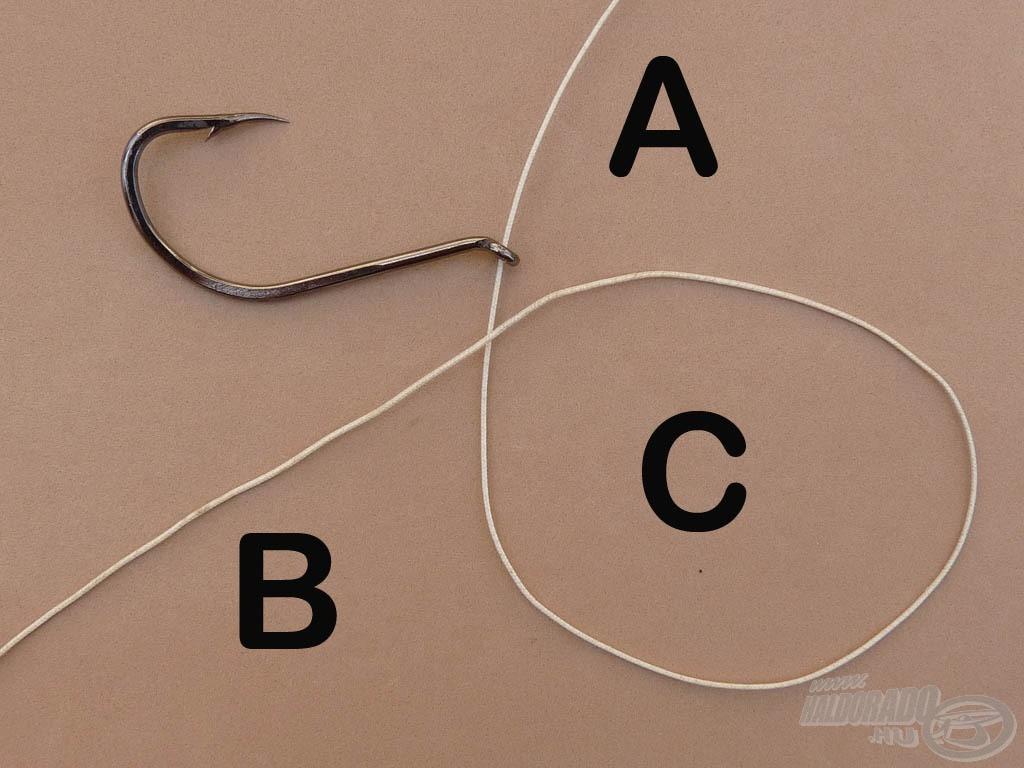 """A horog alatti """"B"""" szálvégen vegyük át önmagán. Ezzel megkaptuk a """"C"""" hurkot"""