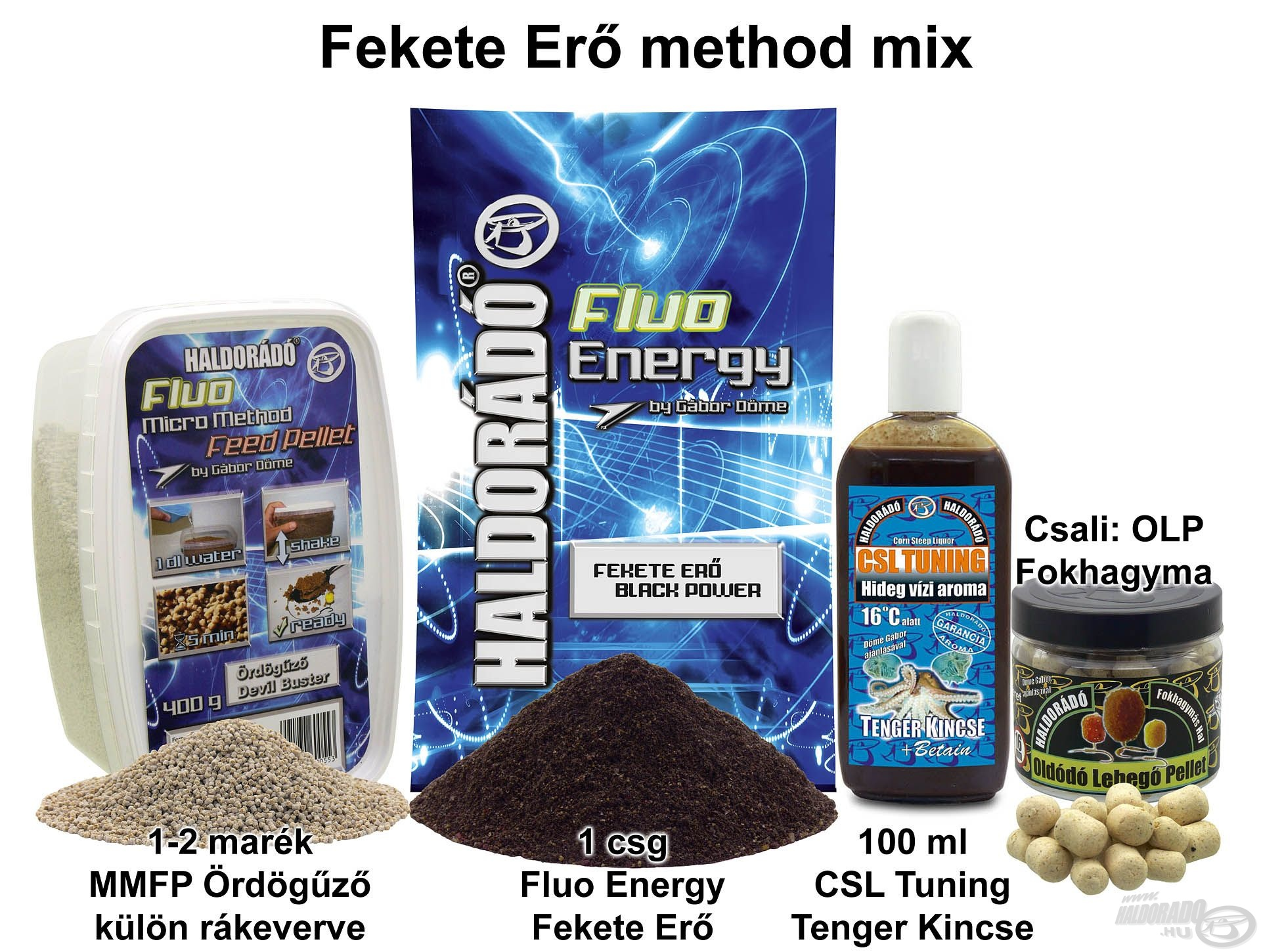Fekete Erő method mix
